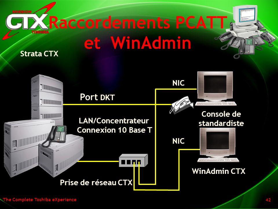 The Complete Toshiba eXperience 42 Port DKT Prise de réseau CTX Console de standardiste WinAdmin CTX NIC LAN/Concentrateur Connexion 10 Base T Strata