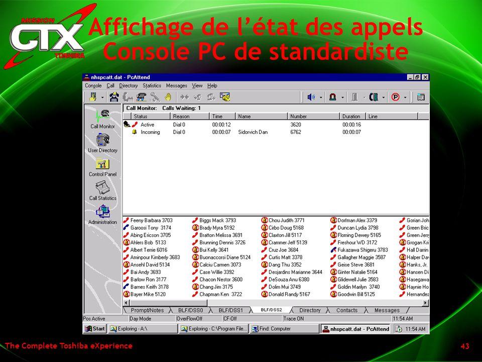 The Complete Toshiba eXperience 43 Affichage de létat des appels Console PC de standardiste