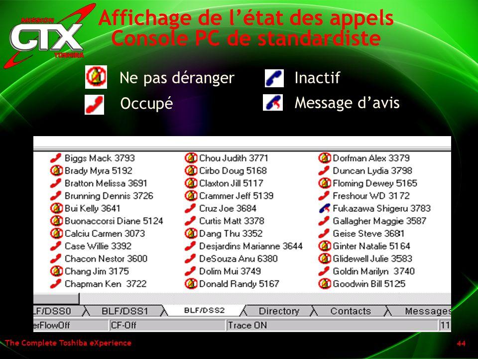 The Complete Toshiba eXperience 44 Affichage de létat des appels Console PC de standardiste Message davis Occupé Ne pas dérangerInactif