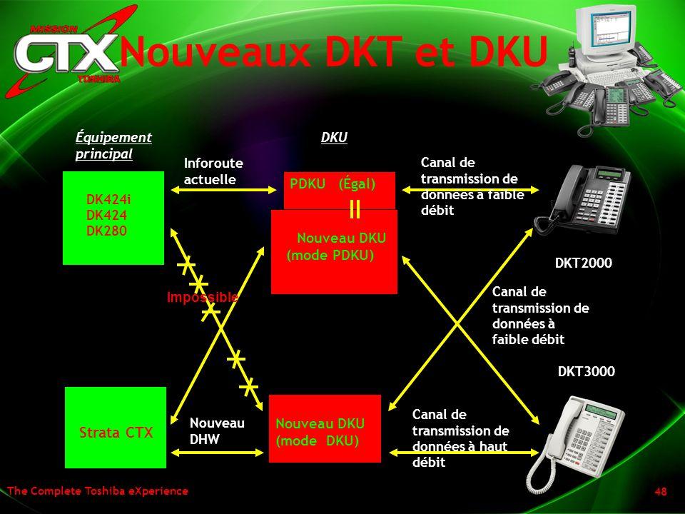 The Complete Toshiba eXperience 48 DK424i DK424 DK280 Strata CTX Nouveau DKU (mode DKU) PDKU (Égal) Nouveau DKU (mode PDKU) Inforoute actuelle Nouveau