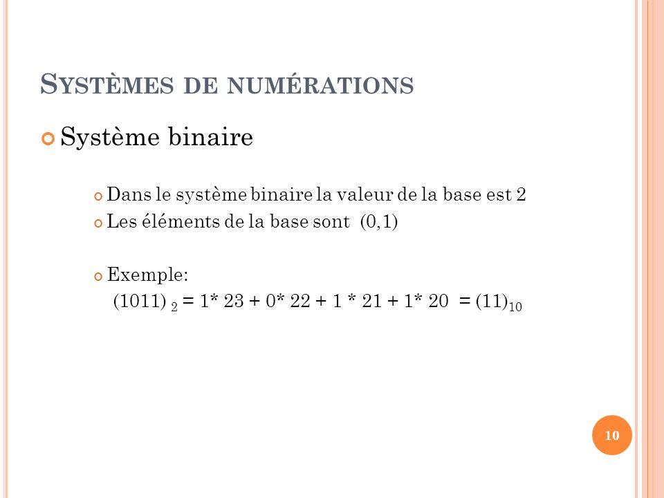 S YSTÈMES DE NUMÉRATIONS Système binaire Dans le système binaire la valeur de la base est 2 Les éléments de la base sont (0,1) Exemple: (1011) 2 = 1*