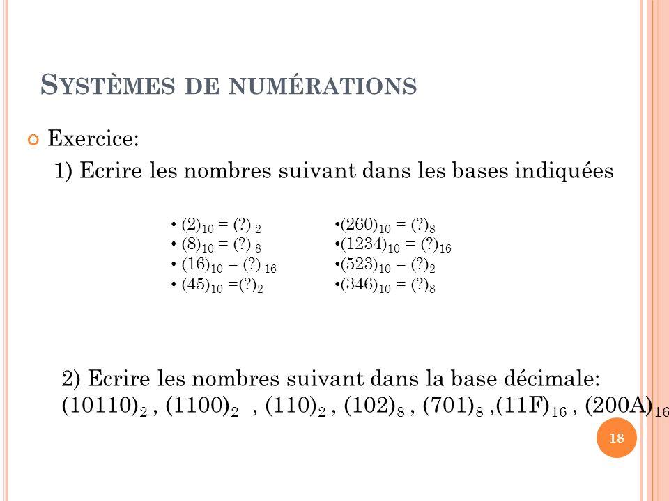 S YSTÈMES DE NUMÉRATIONS Exercice: 1) Ecrire les nombres suivant dans les bases indiquées (2) 10 = (?) 2 (8) 10 = (?) 8 (16) 10 = (?) 16 (45) 10 =(?)