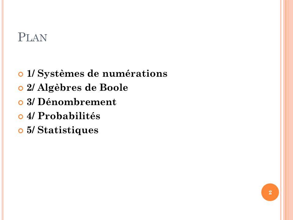 S YSTÈMES DE NUMÉRATIONS Système hexadécimal Dans le système hexadécimal la valeur de la base est 16 Les éléments de la base sont (0,1,…,9,A,B,C,D,E,F) Exemple: (5AF) 2 = 5 * 16 2 + 10 * 16 1 + 15 * 16 0 = (1455) 10 13