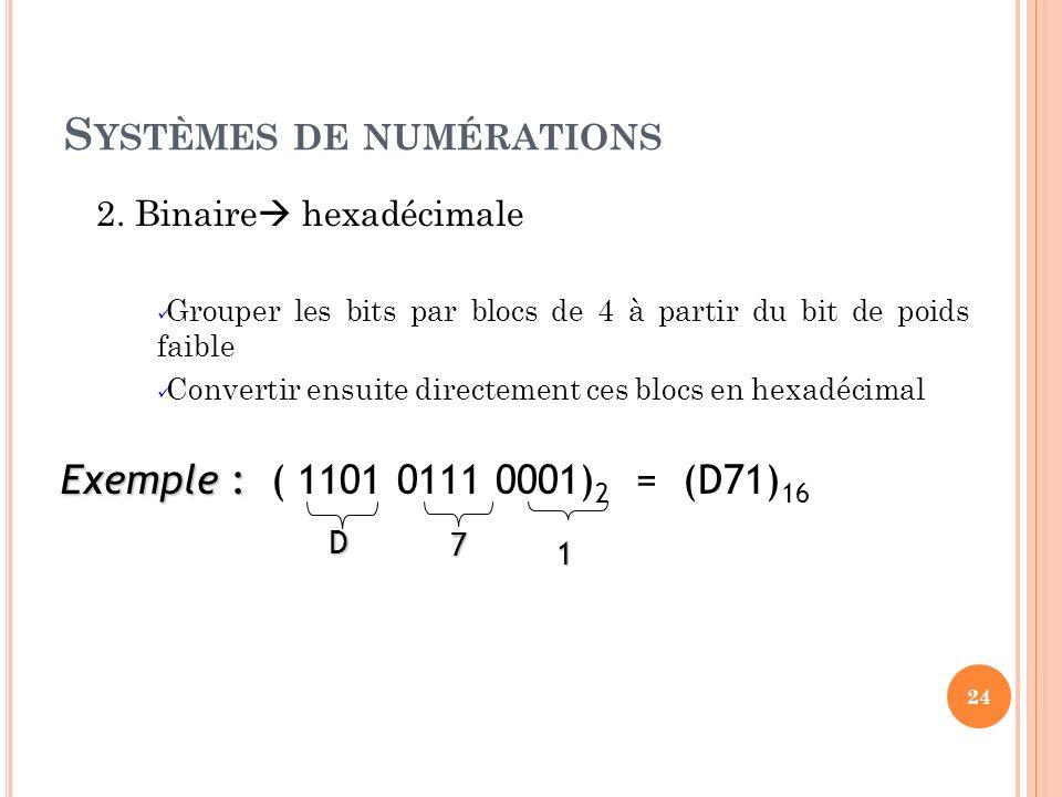 S YSTÈMES DE NUMÉRATIONS 2. Binaire hexadécimale Grouper les bits par blocs de 4 à partir du bit de poids faible Convertir ensuite directement ces blo