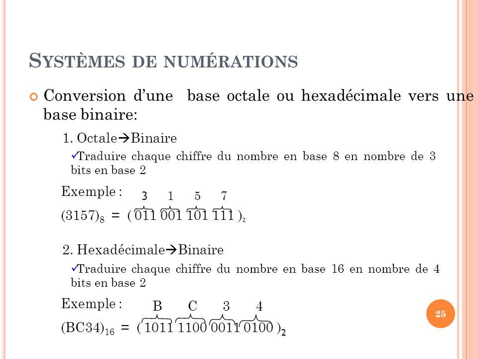 S YSTÈMES DE NUMÉRATIONS Conversion dune base octale ou hexadécimale vers une base binaire: 1. Octale Binaire 2. Hexadécimale Binaire Traduire chaque