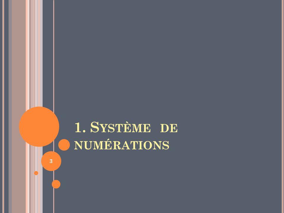 S YSTÈMES DE NUMÉRATIONS 2.