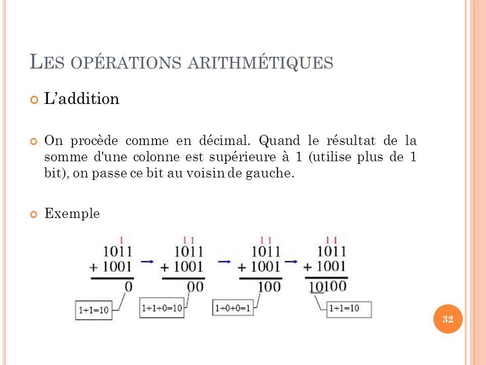 L ES OPÉRATIONS ARITHMÉTIQUES Laddition On procède comme en décimal. Quand le résultat de la somme d'une colonne est supérieure à 1 (utilise plus de 1