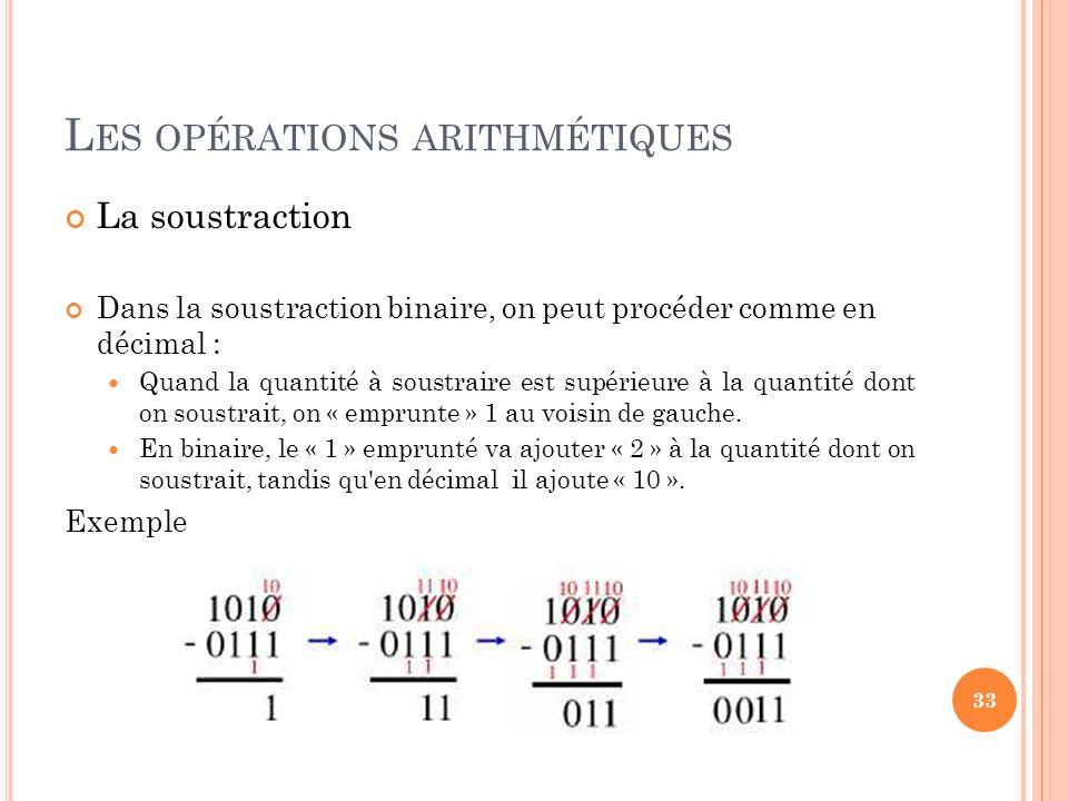 L ES OPÉRATIONS ARITHMÉTIQUES La soustraction Dans la soustraction binaire, on peut procéder comme en décimal : Quand la quantité à soustraire est sup