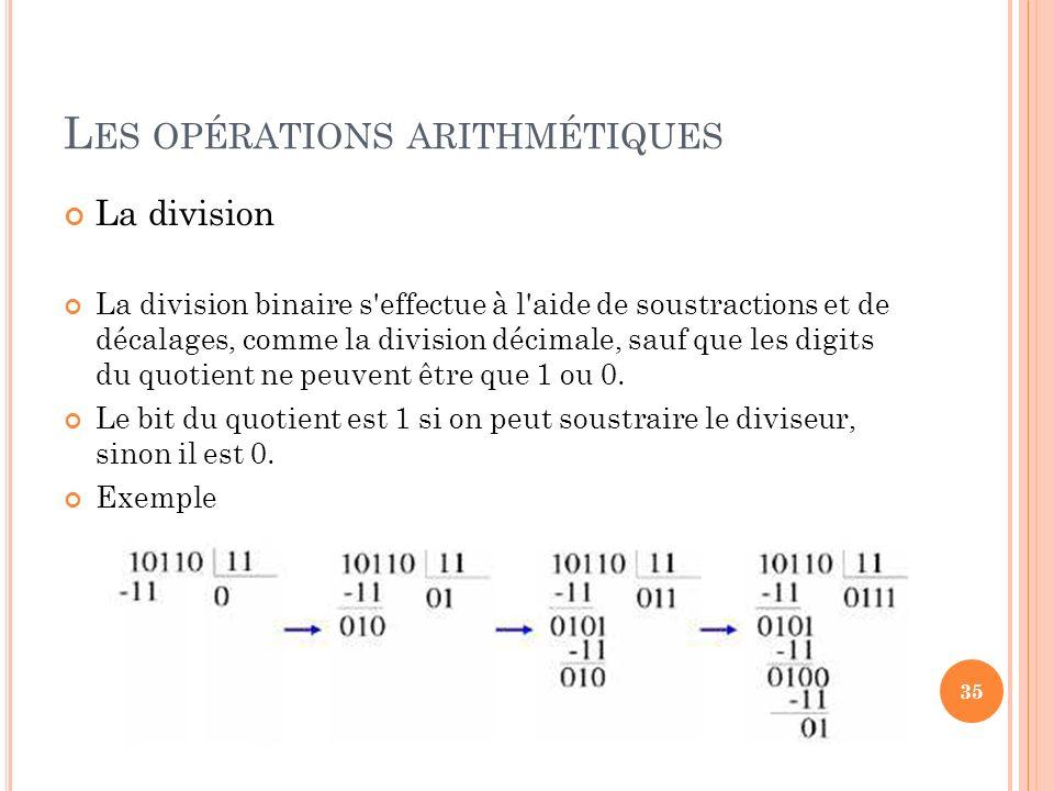 L ES OPÉRATIONS ARITHMÉTIQUES La division La division binaire s'effectue à l'aide de soustractions et de décalages, comme la division décimale, sauf q
