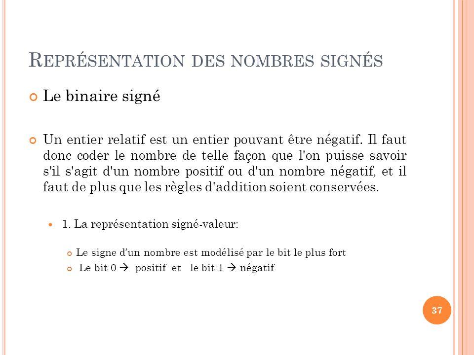 R EPRÉSENTATION DES NOMBRES SIGNÉS Le binaire signé Un entier relatif est un entier pouvant être négatif. Il faut donc coder le nombre de telle façon