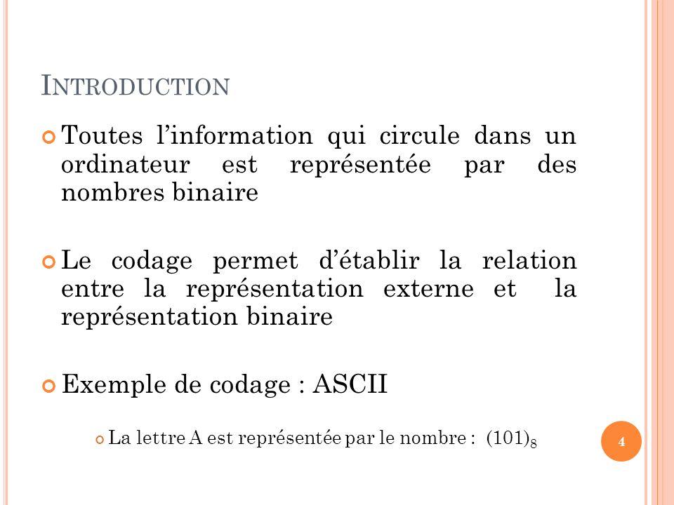 I NTRODUCTION Exemples dinformation: Les nombres, Les lettres, Les images, Le son, … 5