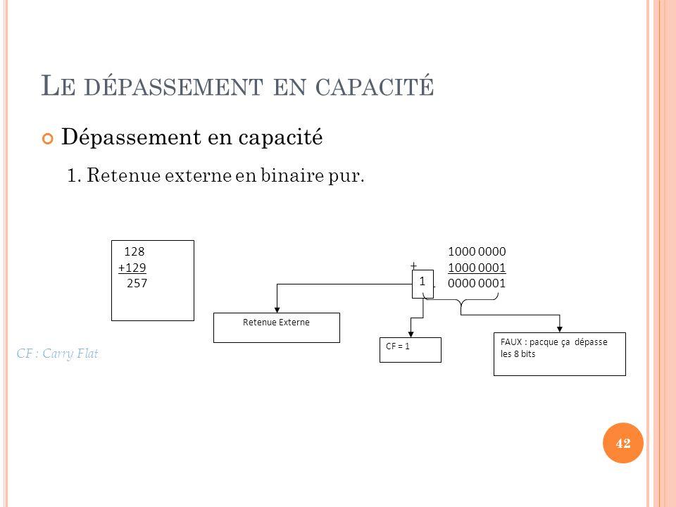 L E DÉPASSEMENT EN CAPACITÉ Dépassement en capacité 1. Retenue externe en binaire pur. 42 1000 0000 1000 0001 1 0000 0001 128 +129 257 Retenue Externe
