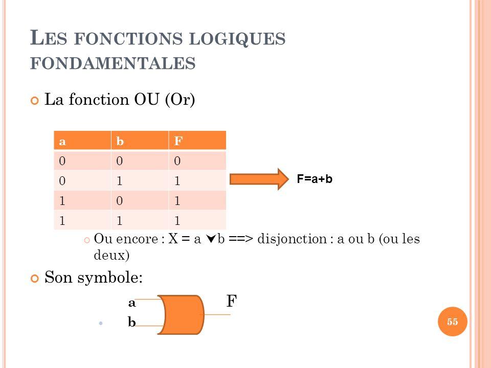 L ES FONCTIONS LOGIQUES FONDAMENTALES La fonction OU (Or) Ou encore : X = a b ==> disjonction : a ou b (ou les deux) Son symbole: a F b 55 abF 000 011