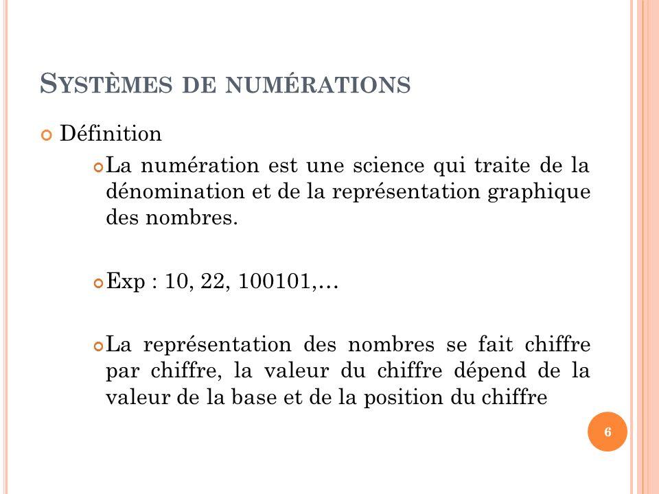 S YSTÈMES DE NUMÉRATIONS 5 5 8 8 3 3 5x10 2 8x10 1 3x10 0 a a b b c c axB 2 bxB1 cxB 0 B = La Base Généralement : Généralement : Soit une base B (avec B Є IN ) et x Є IN Alors la x= ( a n,a n-1,…,a 1, a 0 ) B Avec a n,a n-1,…,a 1, a 0 a -1,…, a -p Є IN et a n,a n-1,…,a 1, a 0, a -1,…, a -p <B Et (x) B = a n * B n +a n-1 * B n-1 +…+a 1 *B 1 +a 0 * B 0 + a -1 * B -1 +…+ a -p * B - p 7