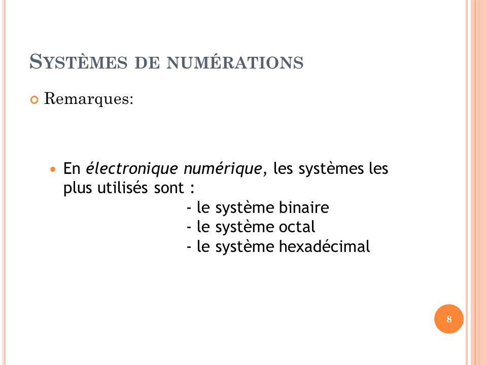 S YSTÈMES DE NUMÉRATIONS Système décimale Dans le système décimale la valeur de la base est 10 Les éléments de la base sont (0,1,2,3,…,9) Exemple: 2012= 2 *1000 + 0 *100 + 1 * 10 + 2 * 1 17,205 = 1 × 10 1 + 7 × 10 0 + 2 × 10 -1 + 0 × 10 -2 + 5 × 10 - 3 10 3 10 2 10 1 10 0 9