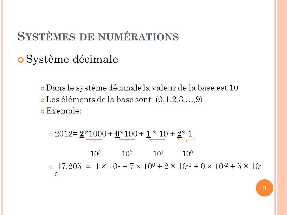 S YSTÈMES DE NUMÉRATIONS Système binaire Dans le système binaire la valeur de la base est 2 Les éléments de la base sont (0,1) Exemple: (1011) 2 = 1* 23 + 0* 22 + 1 * 21 + 1* 20 = (11) 10 10