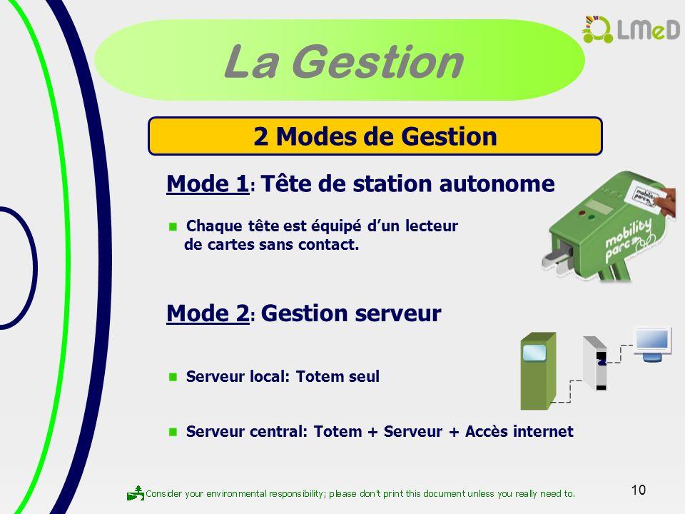 10 La Gestion Mode 1 : Tête de station autonome Chaque tête est équipé dun lecteur de cartes sans contact. Mode 2 : Gestion serveur Serveur local: Tot