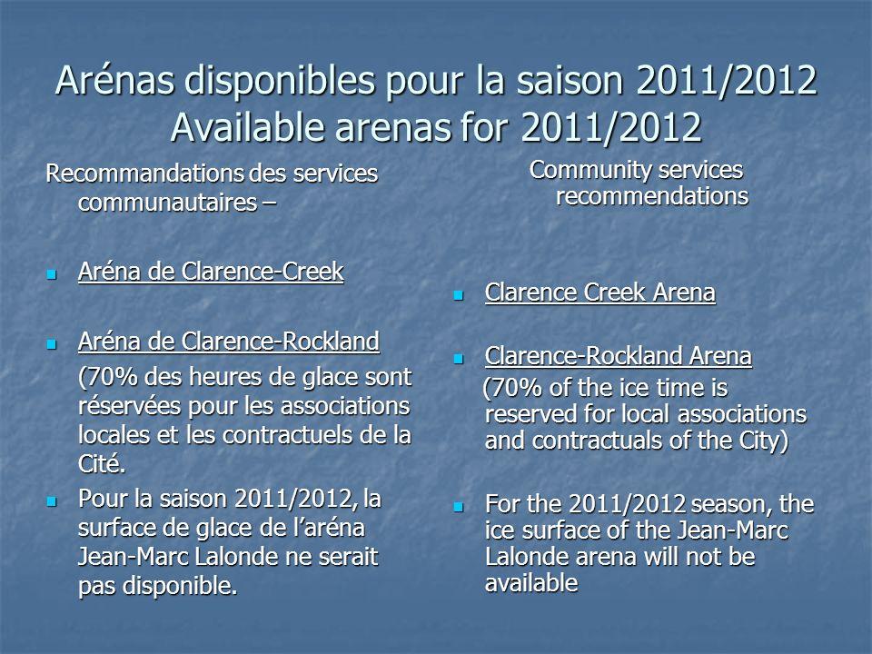 Arénas disponibles pour la saison 2011/2012 Available arenas for 2011/2012 Recommandations des services communautaires – Aréna de Clarence-Creek Aréna de Clarence-Creek Aréna de Clarence-Rockland Aréna de Clarence-Rockland (70% des heures de glace sont réservées pour les associations locales et les contractuels de la Cité.