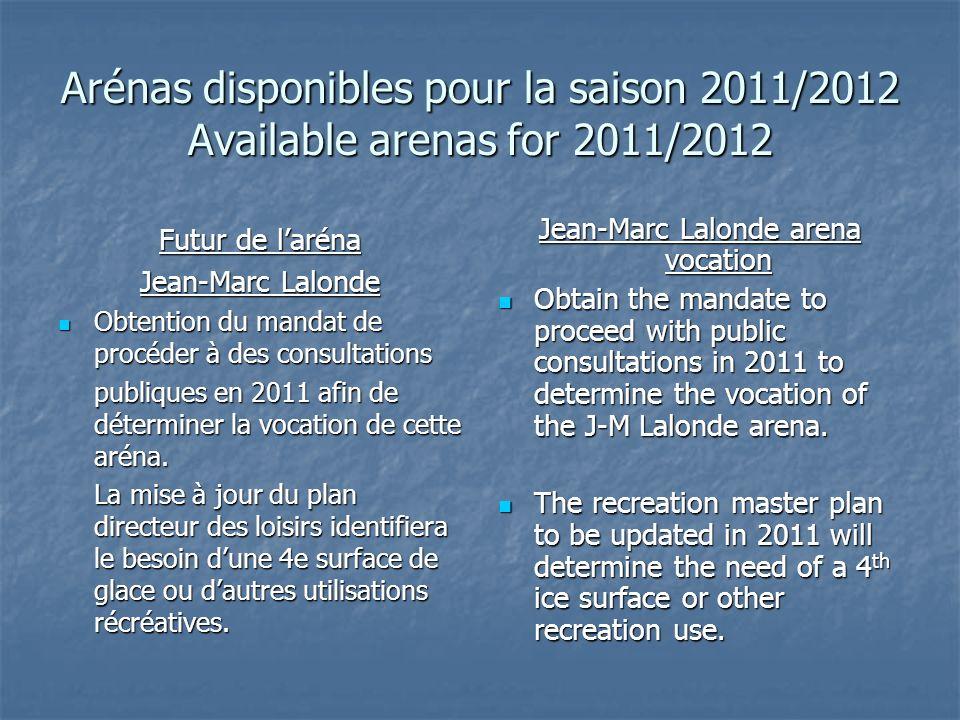 Arénas disponibles pour la saison 2011/2012 Available arenas for 2011/2012 Futur de laréna Jean-Marc Lalonde Obtention du mandat de procéder à des consultations Obtention du mandat de procéder à des consultations publiques en 2011 afin de déterminer la vocation de cette aréna.