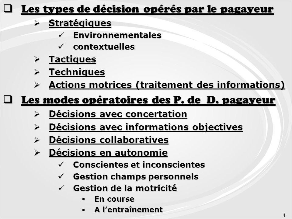 4 Les types de décision opérés par le pagayeur Les types de décision opérés par le pagayeur Stratégiques Stratégiques Environnementales Environnementa