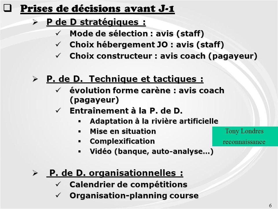 6 Prises de décisions avant J-1 P de D stratégiques : P de D stratégiques : Mode de sélection : avis (staff) Mode de sélection : avis (staff) Choix hé