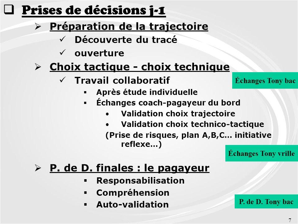 7 Prises de décisions j-1 Préparation de la trajectoire Découverte du tracé ouverture Choix tactique - choix technique Travail collaboratif Après étud