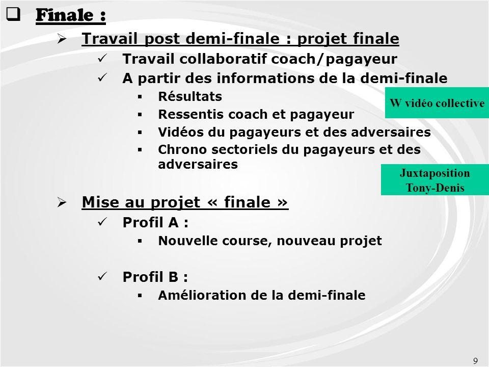9 Finale : Travail post demi-finale : projet finale Travail collaboratif coach/pagayeur A partir des informations de la demi-finale Résultats Ressenti