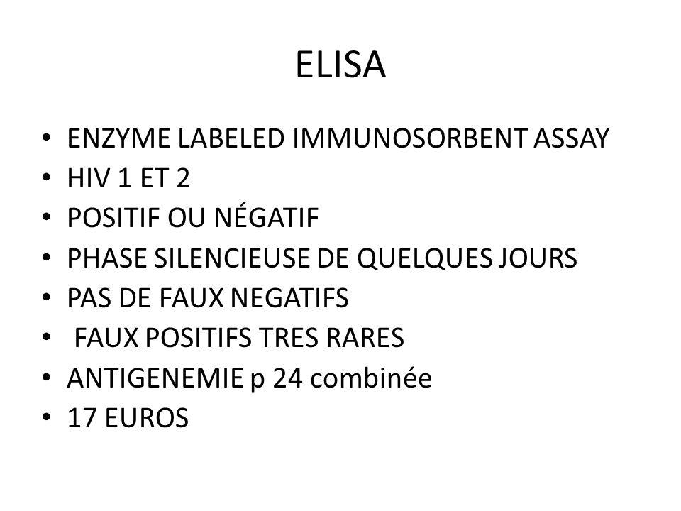 ELISA ENZYME LABELED IMMUNOSORBENT ASSAY HIV 1 ET 2 POSITIF OU NÉGATIF PHASE SILENCIEUSE DE QUELQUES JOURS PAS DE FAUX NEGATIFS FAUX POSITIFS TRES RAR