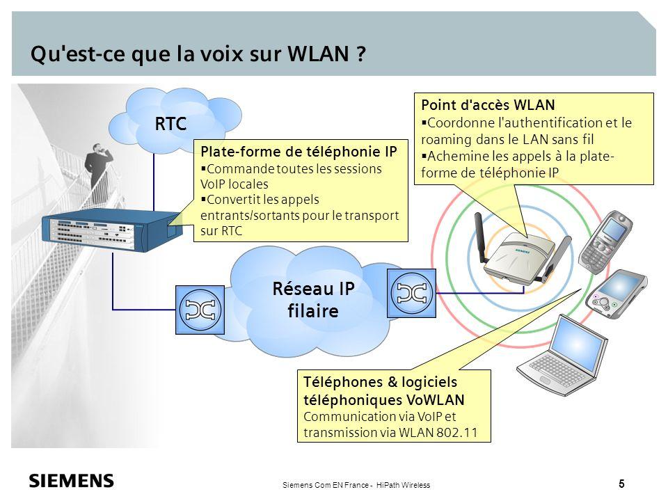 Siemens Com EN France - HiPath Wireless 5 Qu'est-ce que la voix sur WLAN ? Réseau IP filaire RTC Plate-forme de téléphonie IP Commande toutes les sess