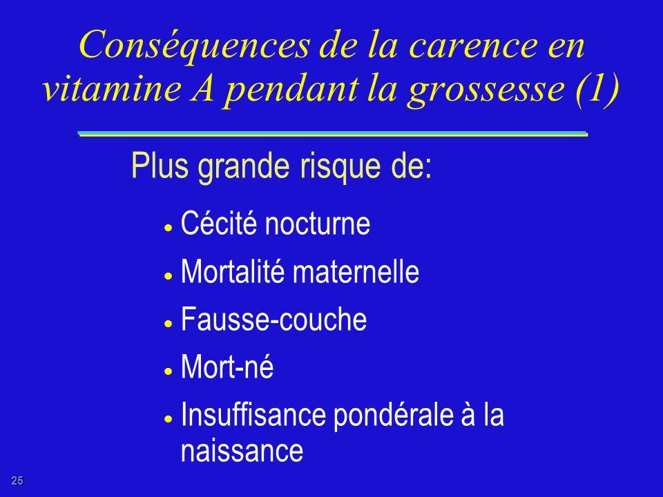 24 Causes de carences en vitamine A chez la mère Apport inadéquat Des infections récurrentes Des grossesses fréquentes UNICEF/C-16-8/Isaac