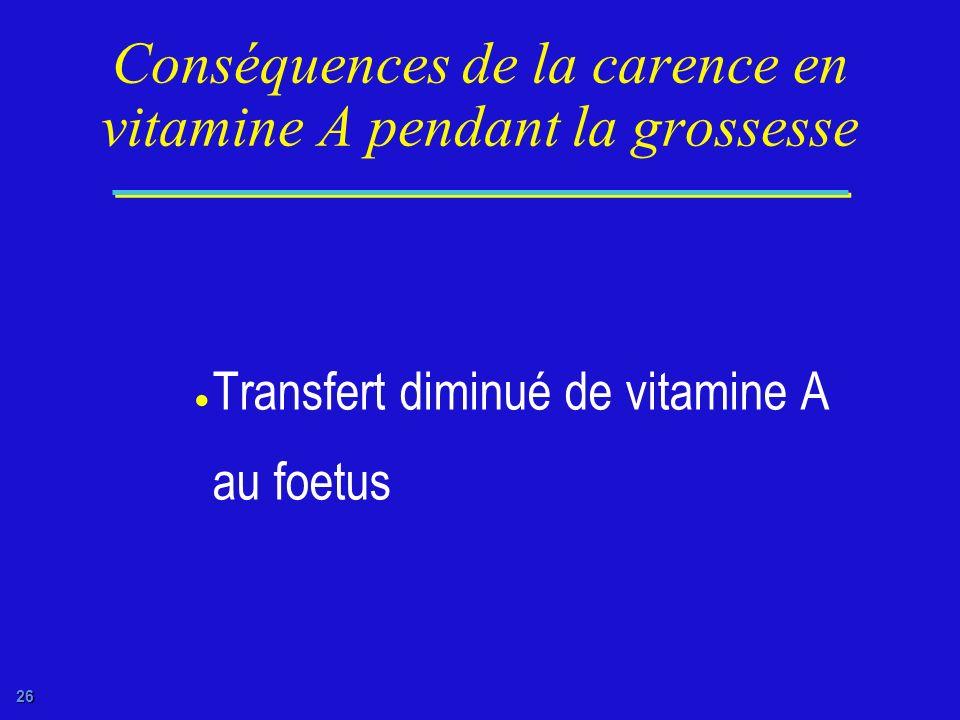 25 Conséquences de la carence en vitamine A pendant la grossesse (1) Plus grande risque de: Cécité nocturne Mortalité maternelle Fausse-couche Mort-né