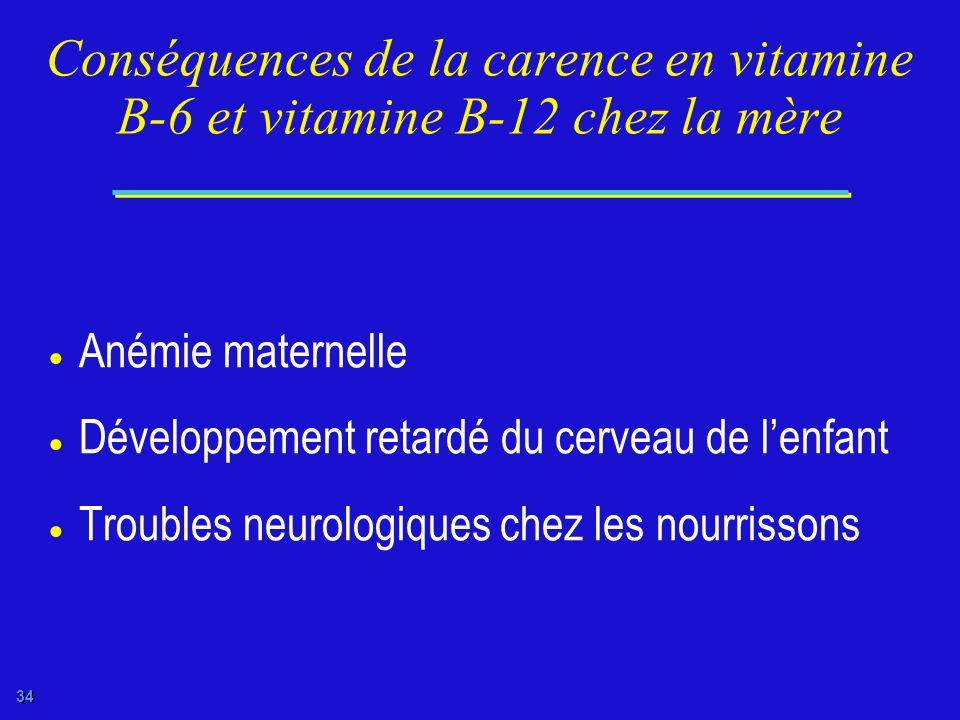33 Conséquences des carences en acide folique chez la mère Anémie maternelle Anomalies du tube médullaire Insuffisance pondérale à la naissances