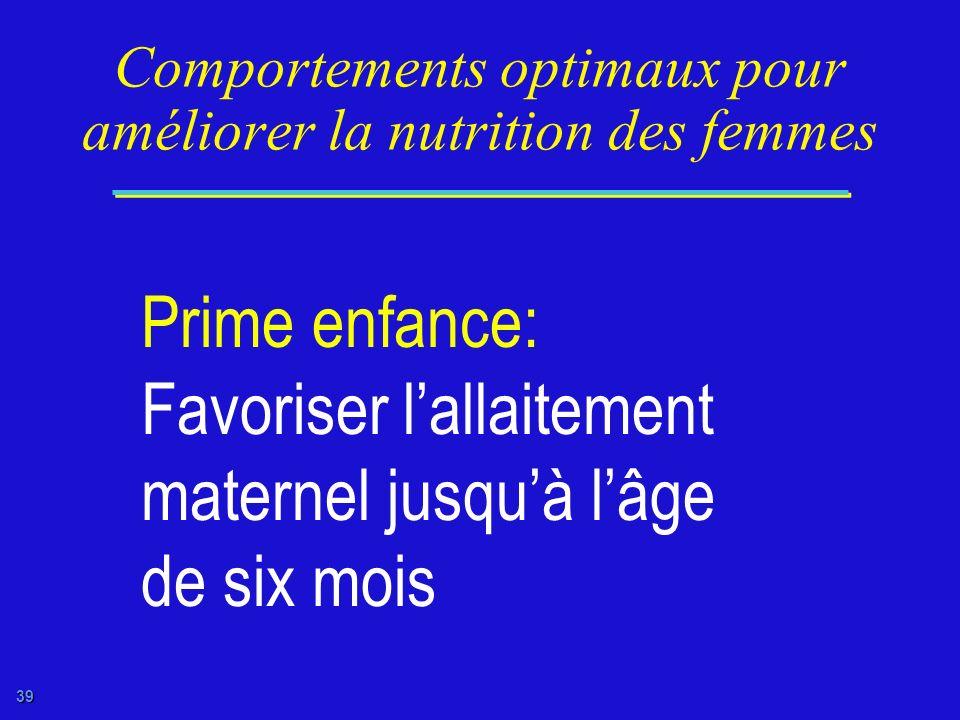 38 Amélioration du poids de la mère Accroître le poids à la naissance Renforcer la croissance des enfants Améliorer la croissance des adolescents