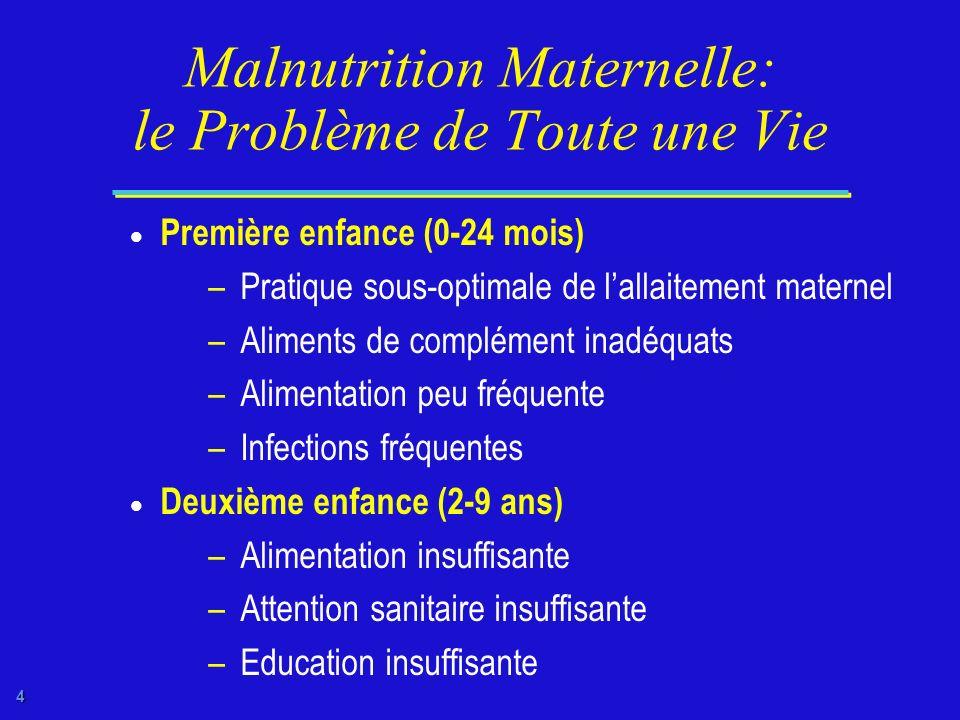 3 Principaux Problèmes en Nutrition Maternelle Poids et taille insuffisants Carences en micronutriments