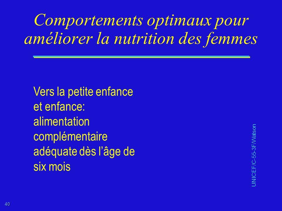 39 Comportements optimaux pour améliorer la nutrition des femmes Prime enfance: Favoriser lallaitement maternel jusquà lâge de six mois
