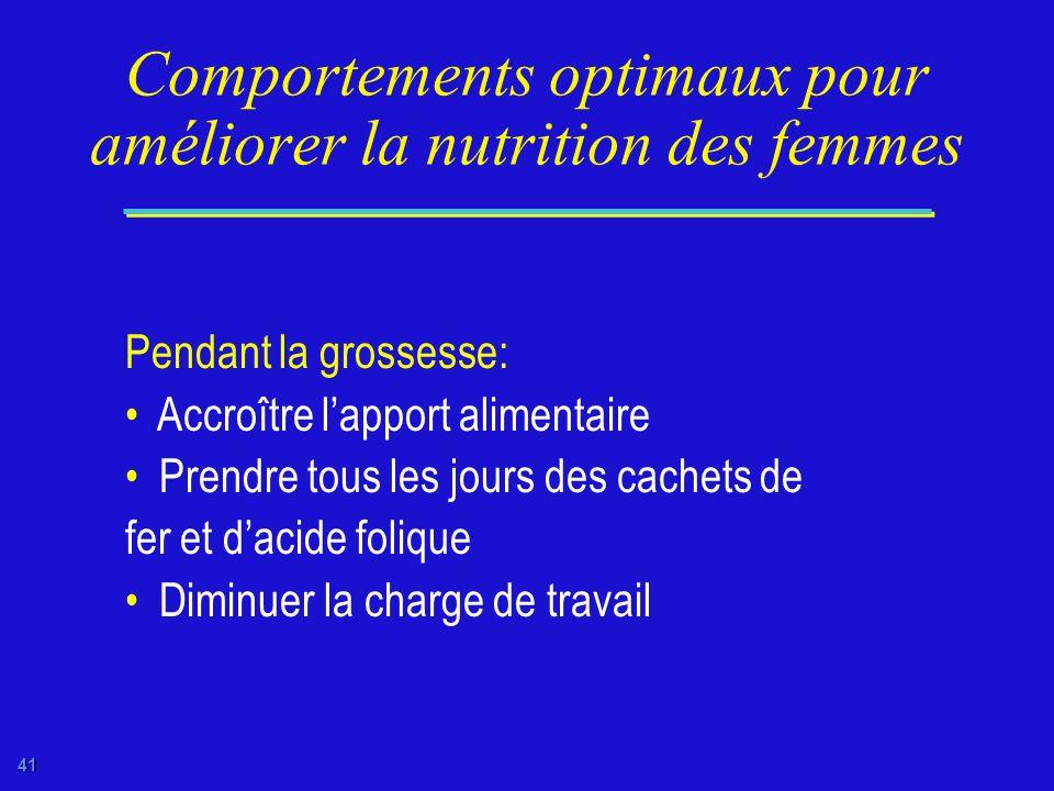 40 Comportements optimaux pour améliorer la nutrition des femmes Vers la petite enfance et enfance: alimentation complémentaire adéquate dès lâge de s