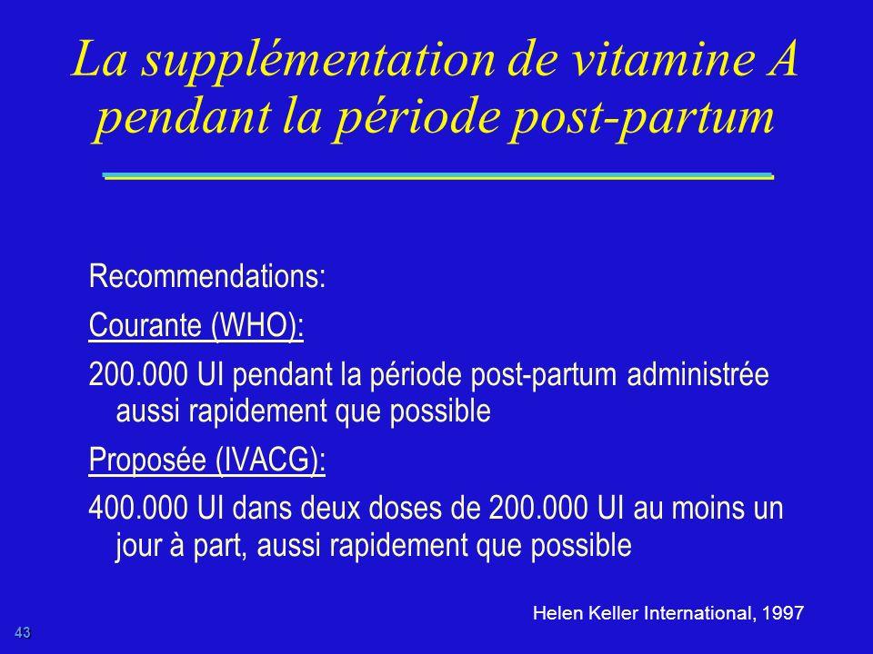 42 Comportements optimaux pour améliorer la nutrition des femmes Pendant lallaitement: Augmenter les apports alimentaire Prendre une gélule de vitamin