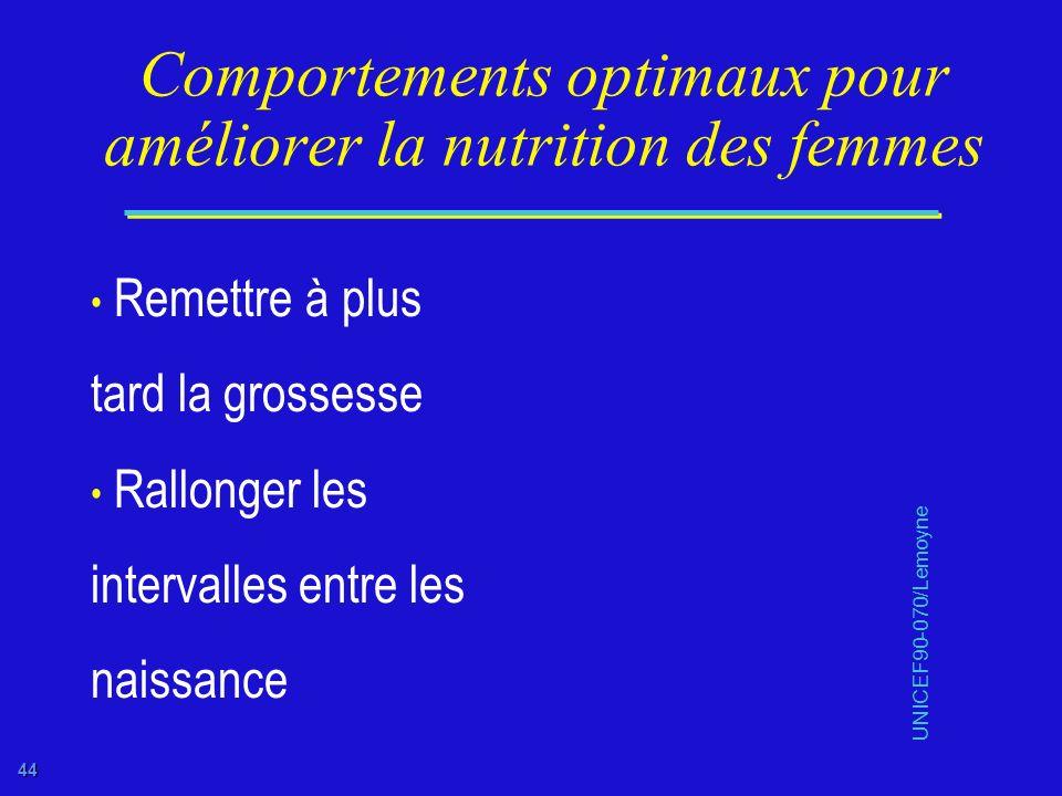43 La supplémentation de vitamine A pendant la période post-partum Recommendations: Courante (WHO): 200.000 UI pendant la période post-partum administ