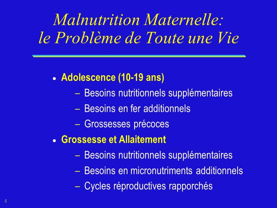 4 Malnutrition Maternelle: le Problème de Toute une Vie Première enfance (0-24 mois) – Pratique sous-optimale de lallaitement maternel – Aliments de c