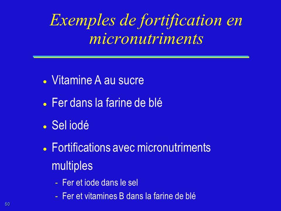 49 Fortification alimentaire pour améliorer les réserves de micronutriments des femmes Stratégie à moyen terme : Améliorer les apports en micronutrime