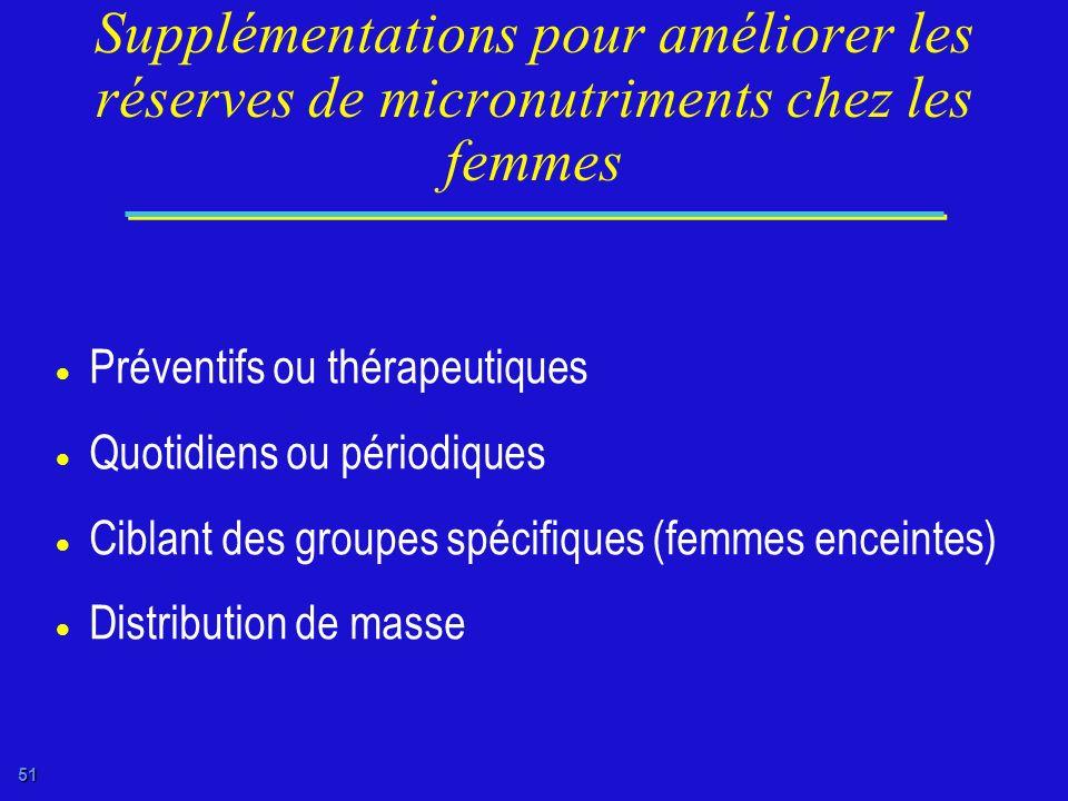 50 Exemples de fortification en micronutriments Vitamine A au sucre Fer dans la farine de blé Sel iodé Fortifications avec micronutriments multiples -