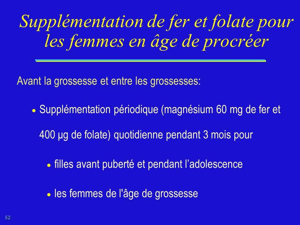 51 Supplémentations pour améliorer les réserves de micronutriments chez les femmes Préventifs ou thérapeutiques Quotidiens ou périodiques Ciblant des