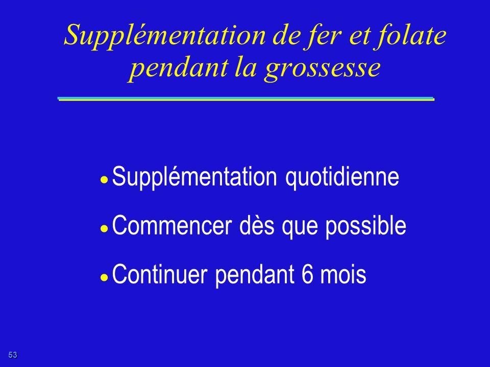 52 Supplémentation de fer et folate pour les femmes en âge de procréer Avant la grossesse et entre les grossesses: Supplémentation périodique (magnési