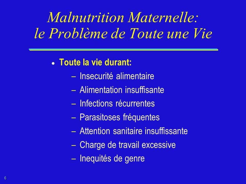 5 Malnutrition Maternelle: le Problème de Toute une Vie Adolescence (10-19 ans) – Besoins nutritionnels supplémentaires – Besoins en fer additionnels