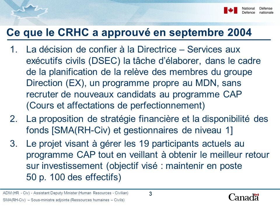 ADM (HR - Civ) - Assistant Deputy Minister (Human Resources - Civilian) SMA(RH-Civ) – Sous-ministre adjointe (Ressources humaines – Civils) 3 Ce que l