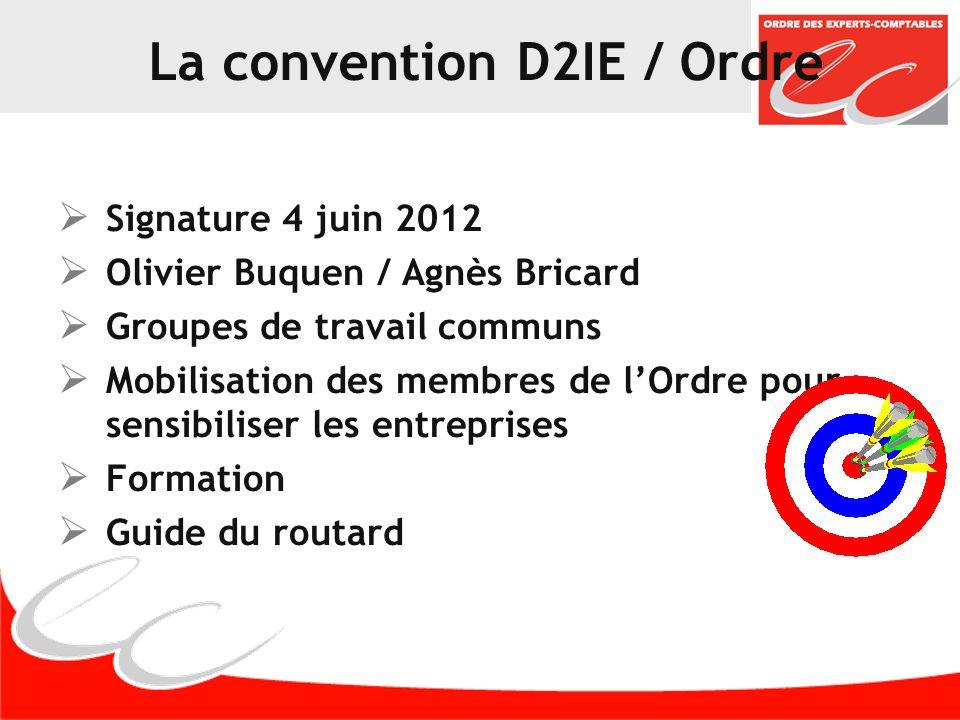 La convention D2IE / Ordre Signature 4 juin 2012 Olivier Buquen / Agnès Bricard Groupes de travail communs Mobilisation des membres de lOrdre pour sensibiliser les entreprises Formation Guide du routard
