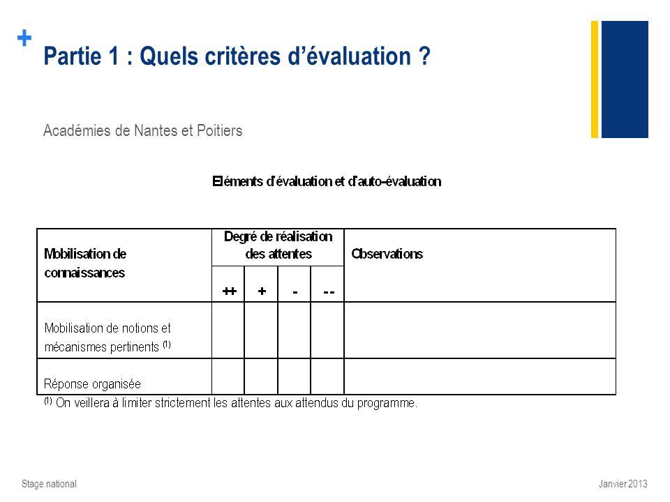+ Partie 1 : Quels critères dévaluation ? Académies de Nantes et Poitiers Janvier 2013Stage national