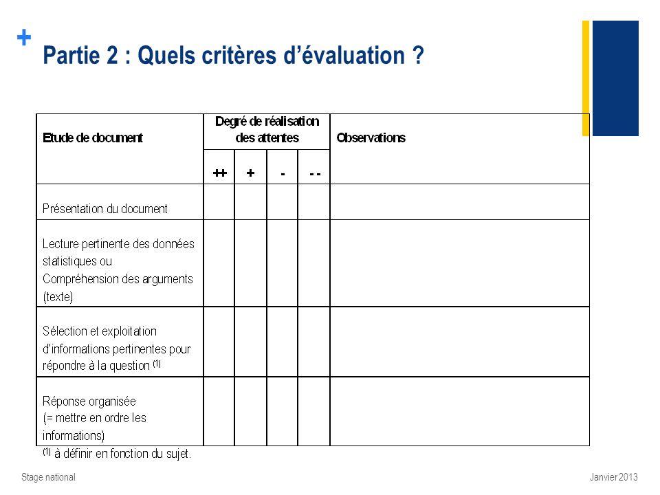 + Partie 2 : Quels critères dévaluation ? Stage nationalJanvier 2013