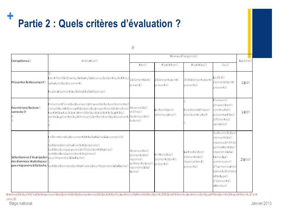 + Partie 2 : Quels critères dévaluation ? Janvier 2013Stage national