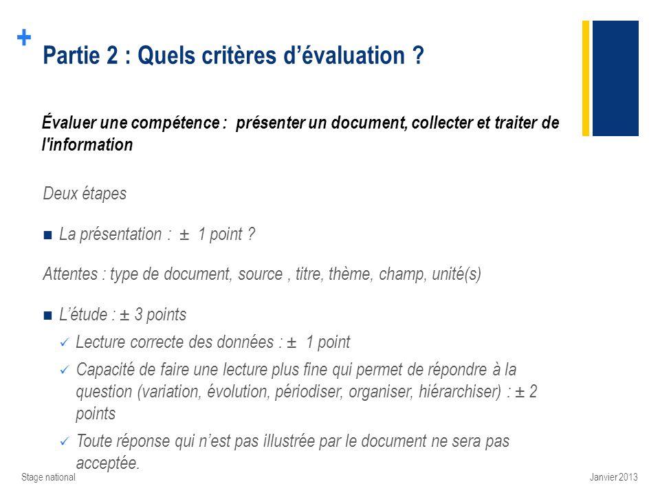 + Partie 2 : Quels critères dévaluation ? Deux étapes La présentation : ± 1 point ? Attentes : type de document, source, titre, thème, champ, unité(s)